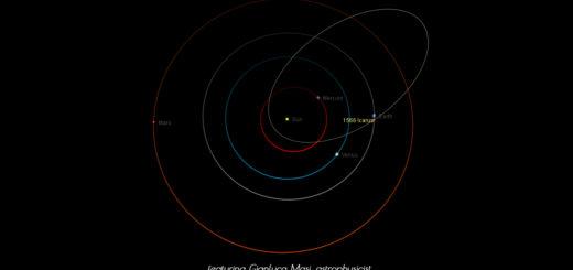 Passaggio ravvicinato dell'asteroide potenzialmente pericoloso (1566) Icarus: locandina dell'evento
