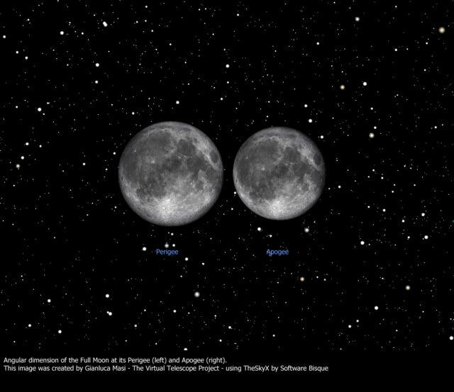"""Luna piena al perigeo (""""superluna"""") e all'apogeo: confronto della dimensione angolare"""