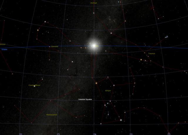 Posizione del Sole nel cielo il giorno del Solstizio d'estate boreale