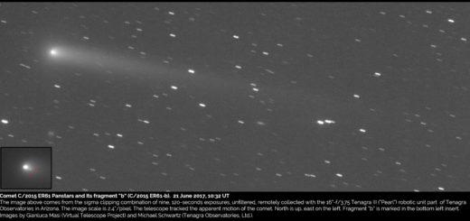 """Cometa C/2015 ER61 Panstarrs e suo frammento """"b"""", C/2015 ER61-b. 21 Giugno 2017"""