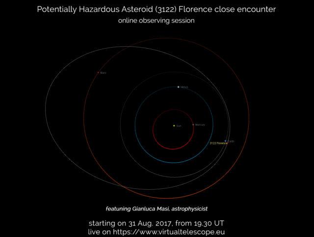 Incontro ravvicinato con l'Asteroide Potenizialmente Pericoloso 3122 Florence: evento online - 31 Aug. 2017