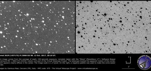 La cometa 362P/(457175) P/2008 GO98: 13 Ottobre 2017