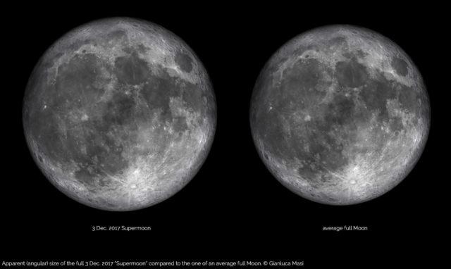 """La dimensione apparente della """"Superluna"""" del 3 dicembre 2017 rispetto ad una Luna Piena ordinaria"""