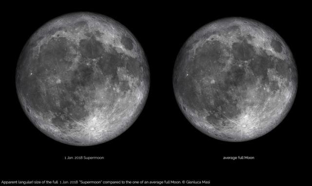 La dimensione apparente della Superluna del 1 gennaio 2018 rispetto ad una Luna Piena ordinaria