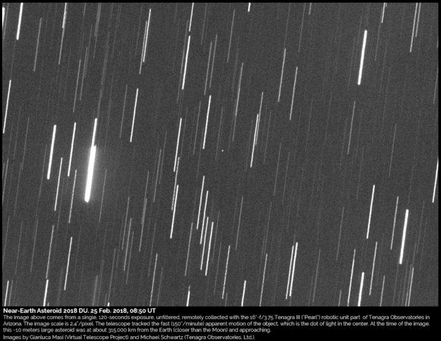 Asteroide near-Earth 2018 DU: 25 Feb. 2018