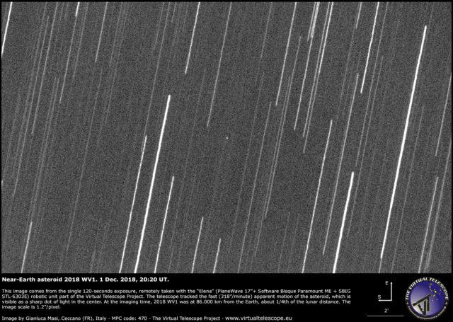 Asteroide near-Earth 2018 WV1: 1 Dic. 2018