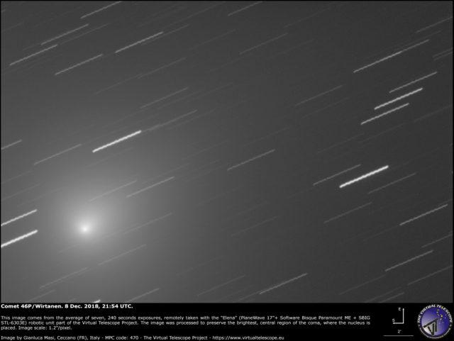 Cometa 46P/Wirtanen: 8 Dic. 2018