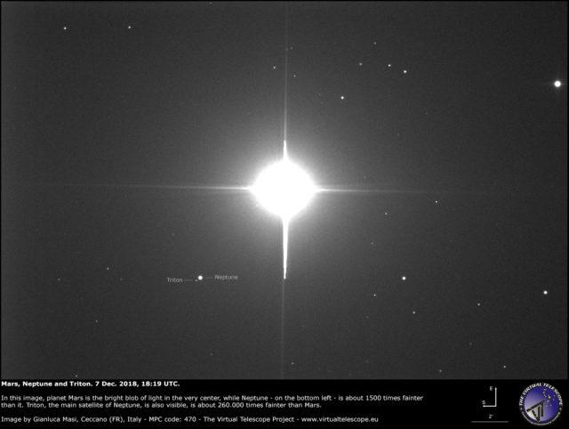 Marte, Nettuno e Tritone in stretta congiunzione - 7 dic. 2018